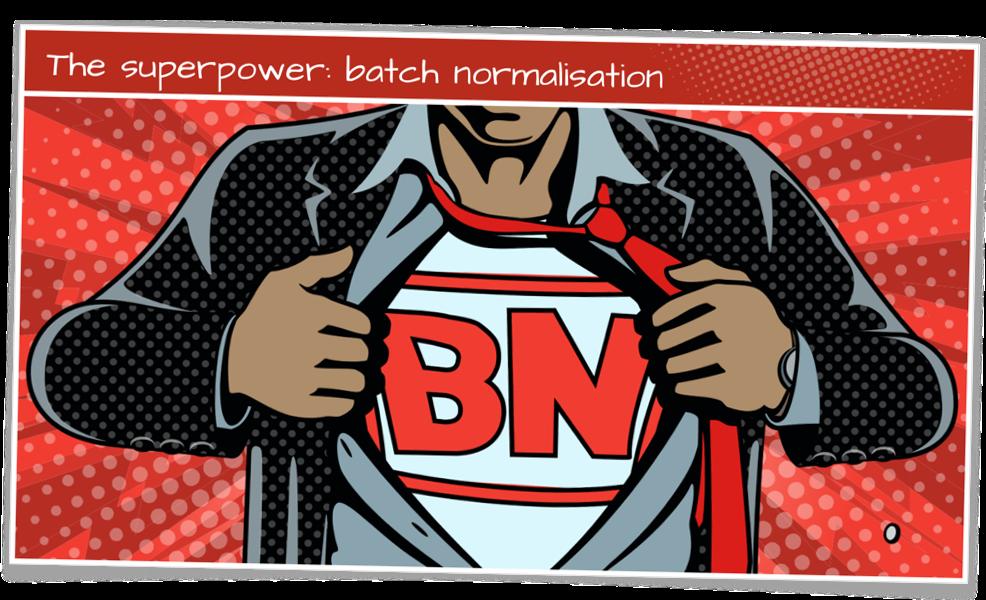 The superpower: batch normalization