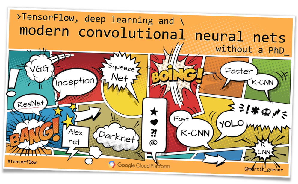 Tensorflow, deep learning and modern convnets, without a PhD