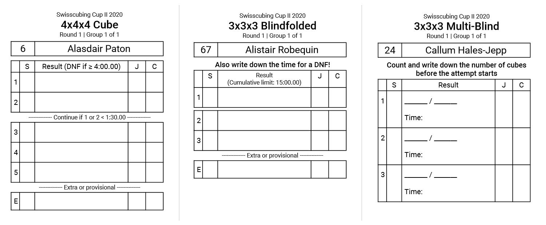 Example scorecards