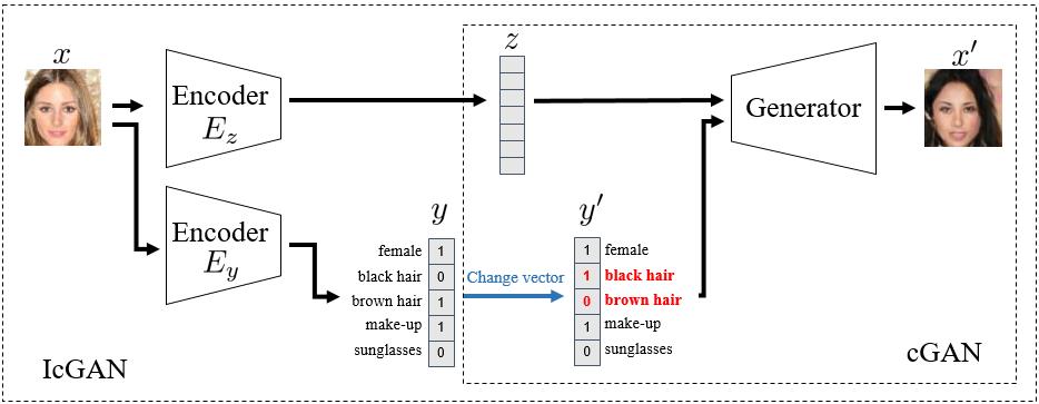 图像滤镜艺术---换脸算法资源收集 - 代码天地