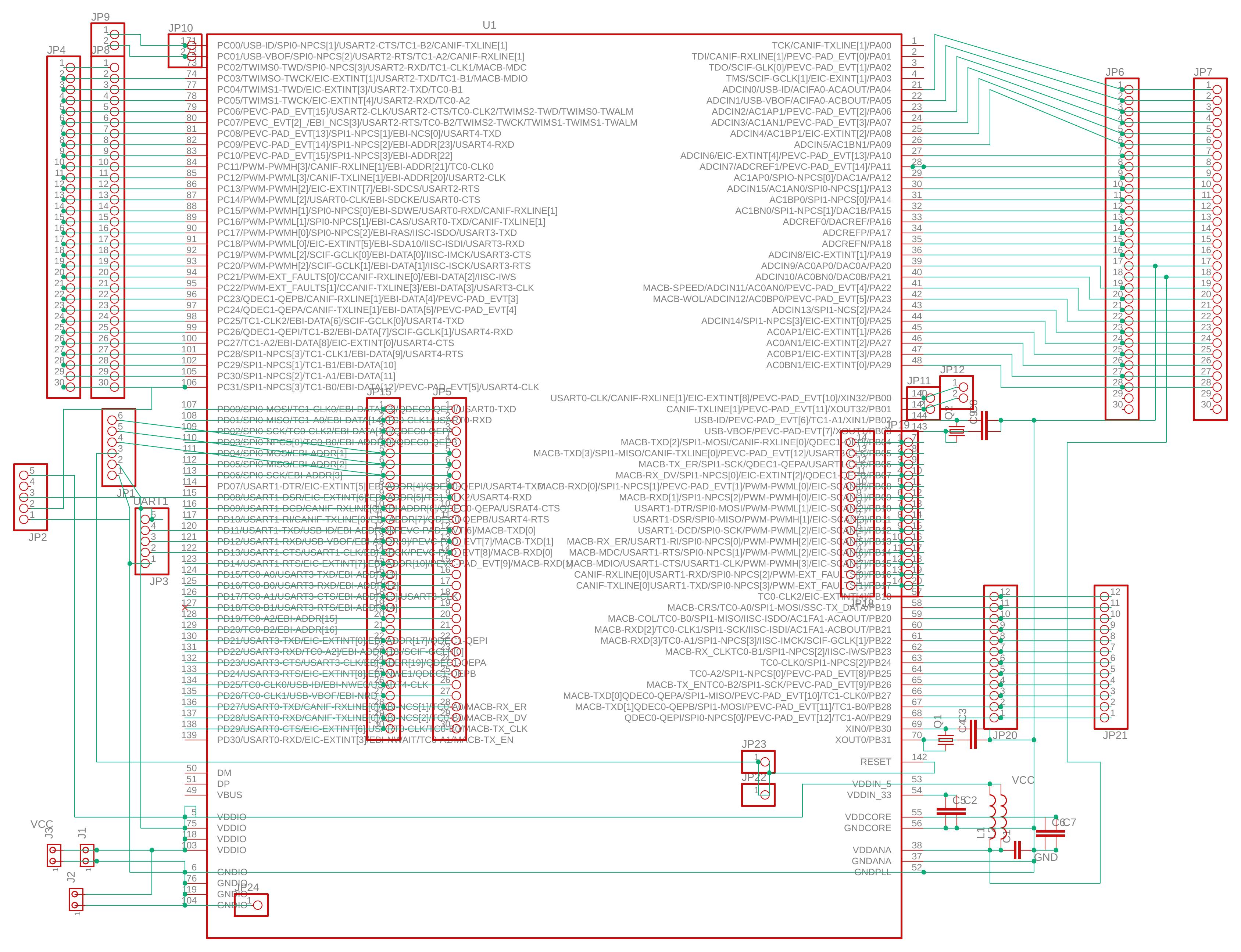 Atmega32uc3 Prototype PCB