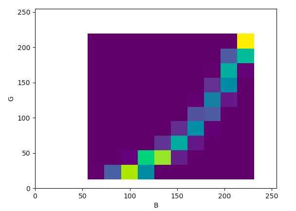 color_plot1.png