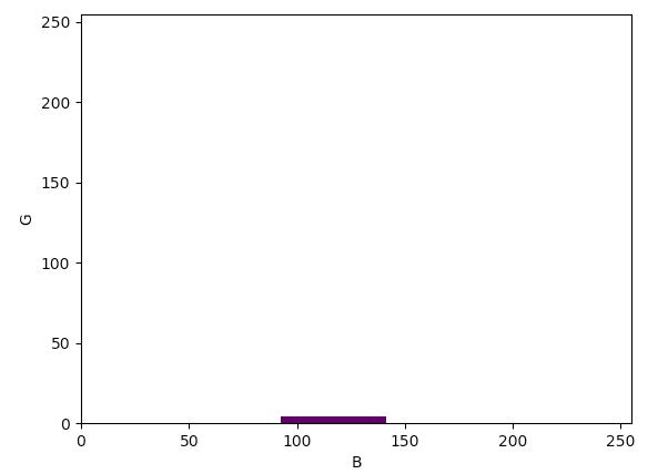 color_plot2.png