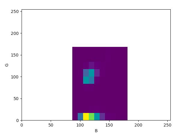 final_image_color_plot.png