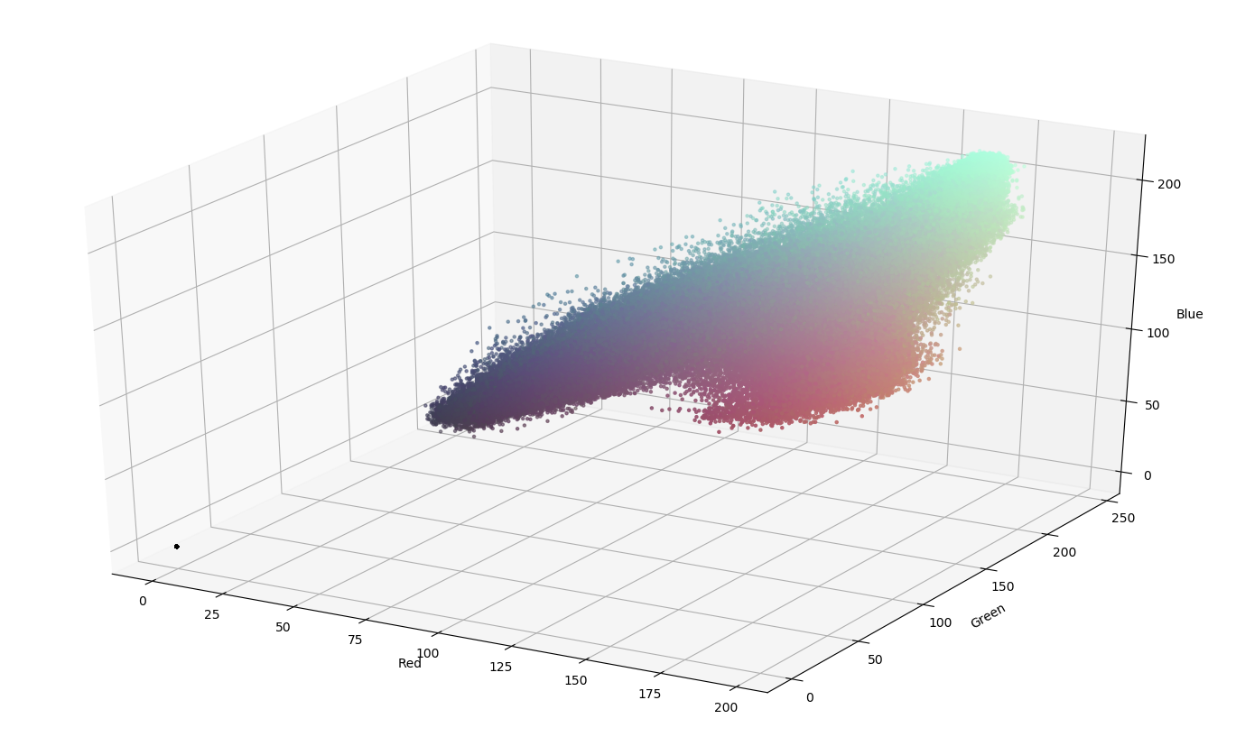 rgb_scatter_162.PNG