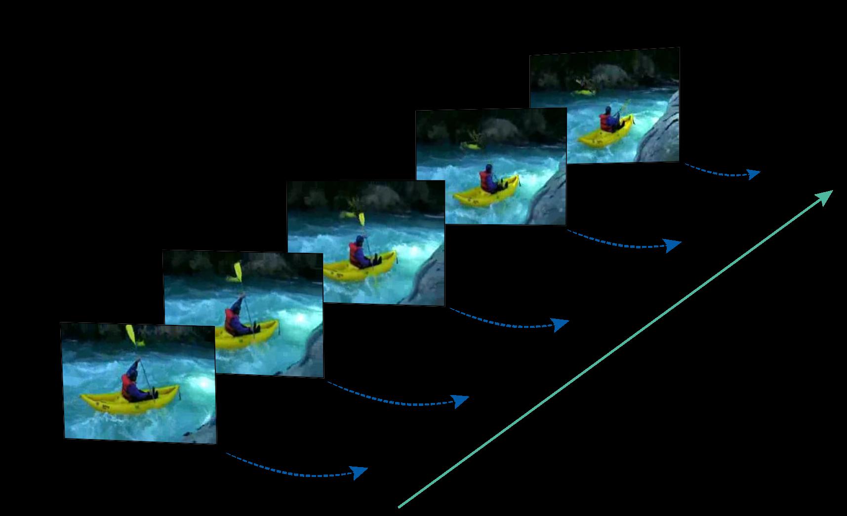 Video Classification