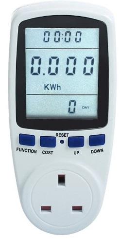 A Power Meter