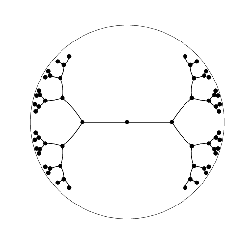 Hyperbolic embedding of binary tree
