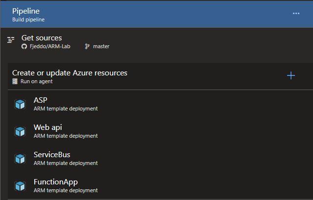 En DevOps Pipeline för Azure-resurserna