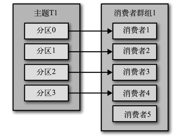 image-20210222111140322