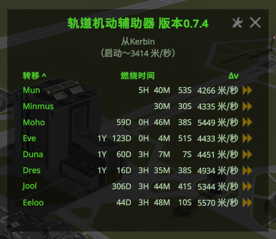 chinese-dv-150-percent.png