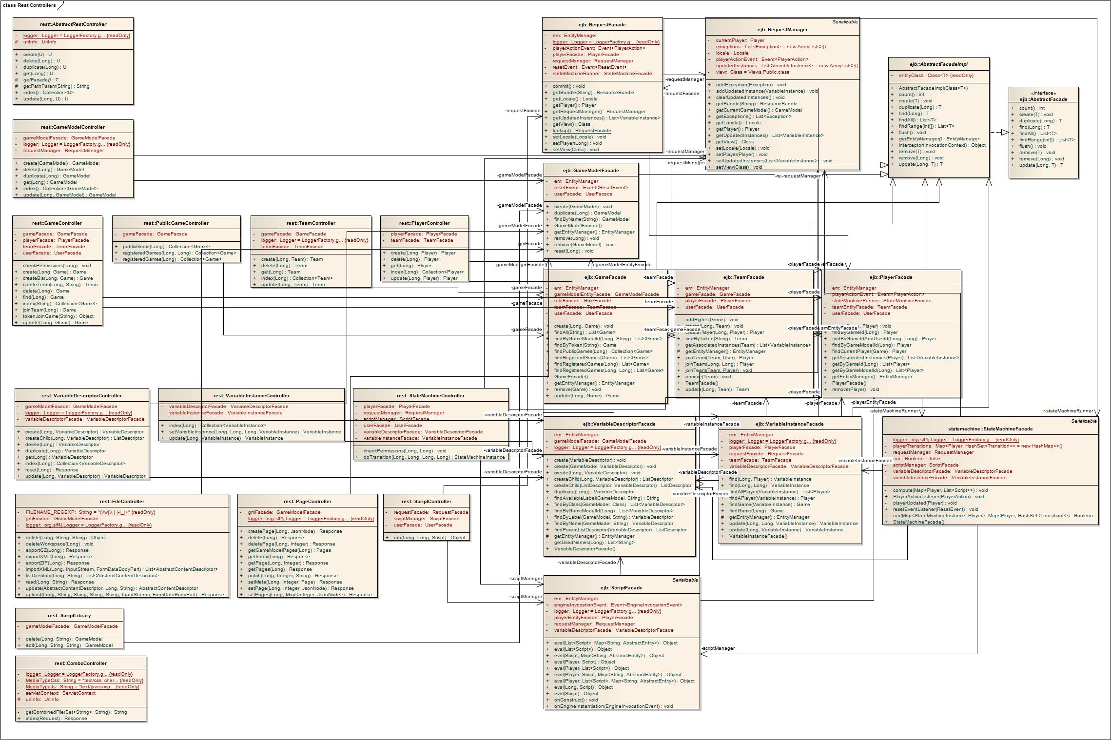 3g network architecture diagram architecture uml middot heigvd wegas wiki middot github