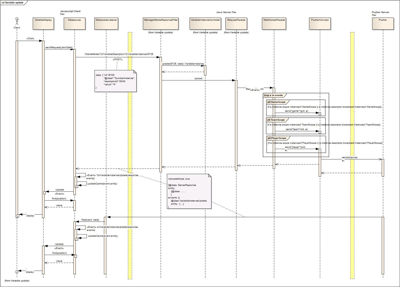 Architecture UML · Heigvd/Wegas Wiki · GitHub