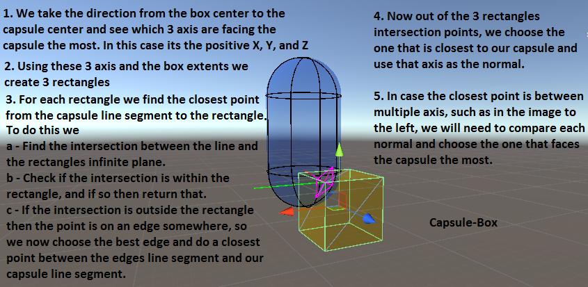 Capsule-Box
