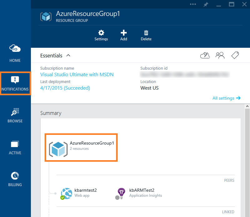 The provisioned Azure Resource Group