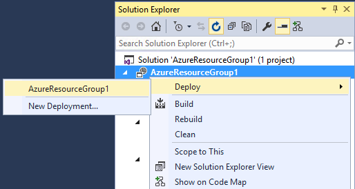 Azure resource group deployed