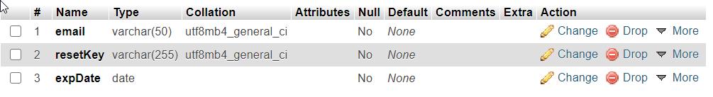 password_reset_temp-table-struct