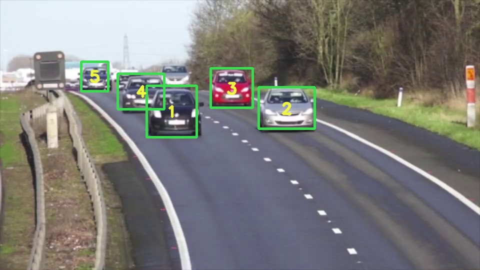 Use computer vision to detect and track moving objects in video
