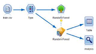 Model Random Forest icon