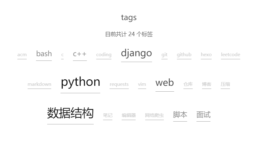 next_tags