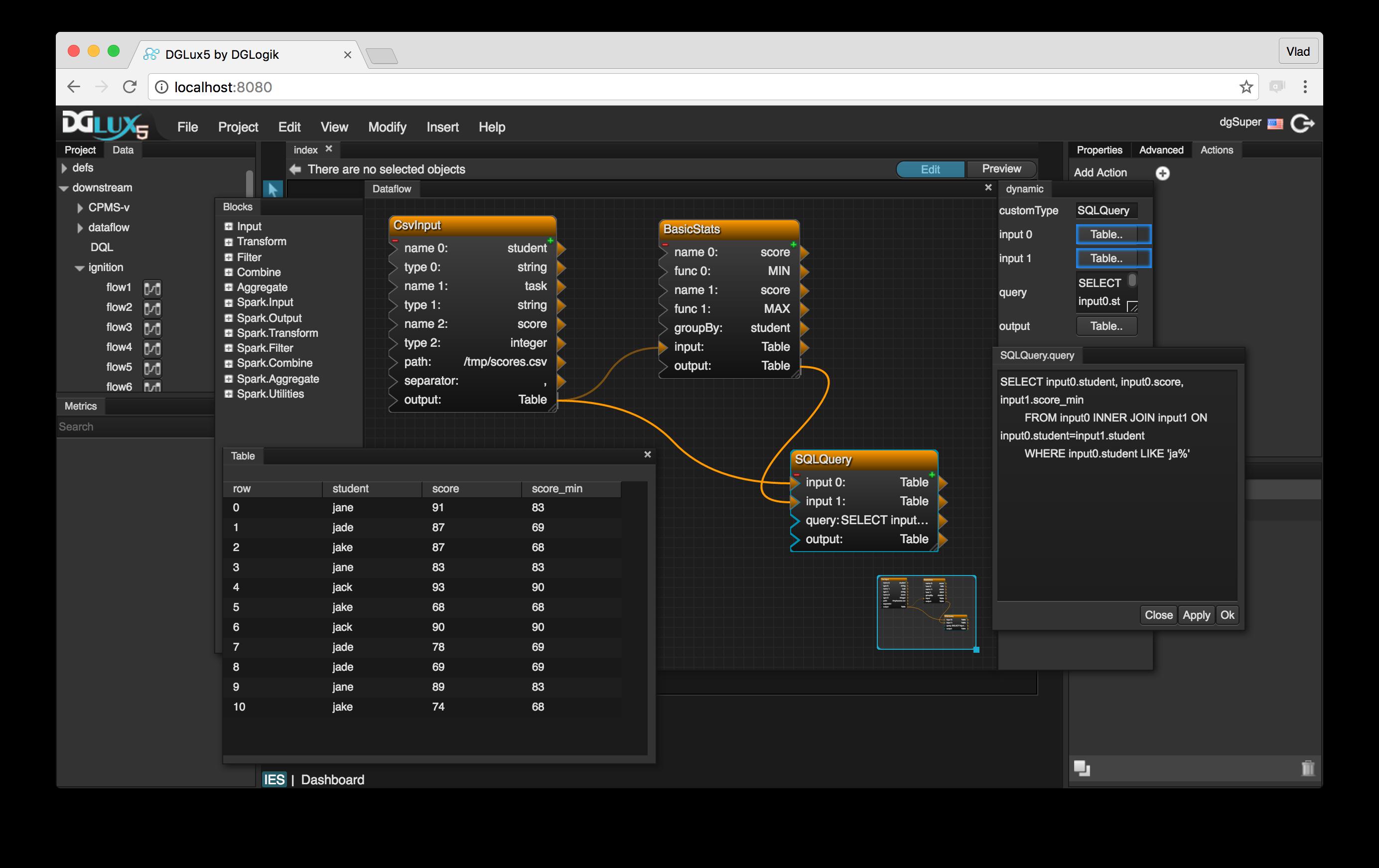 IOT-DSA/dslink-scala-ignition: Scala-based DSLink