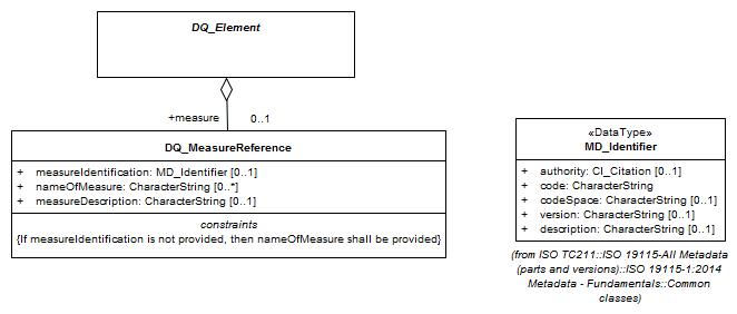 Namespace example