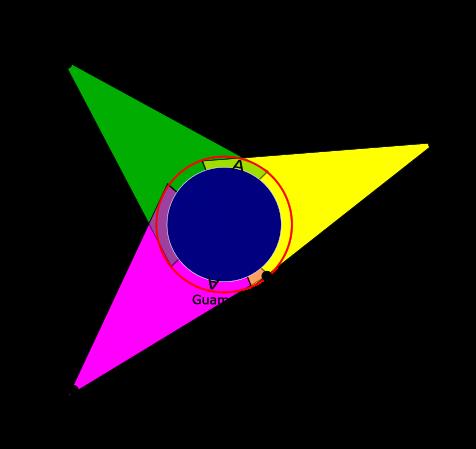 TDRS Coverage Diagram