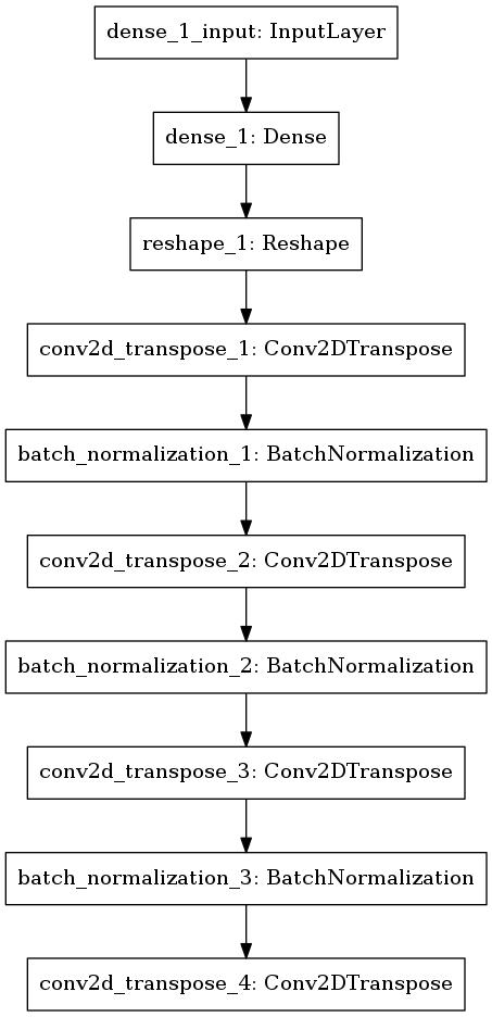 GitHub - IShengFang/SpectralNormalizationKeras: Spectral