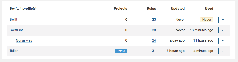 Set preferred profile (SwiftLint or Tailor) to default in SonarQube.
