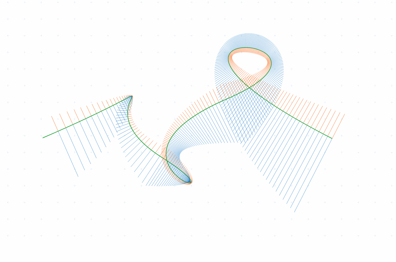 Perpendiculars of a Bézier path