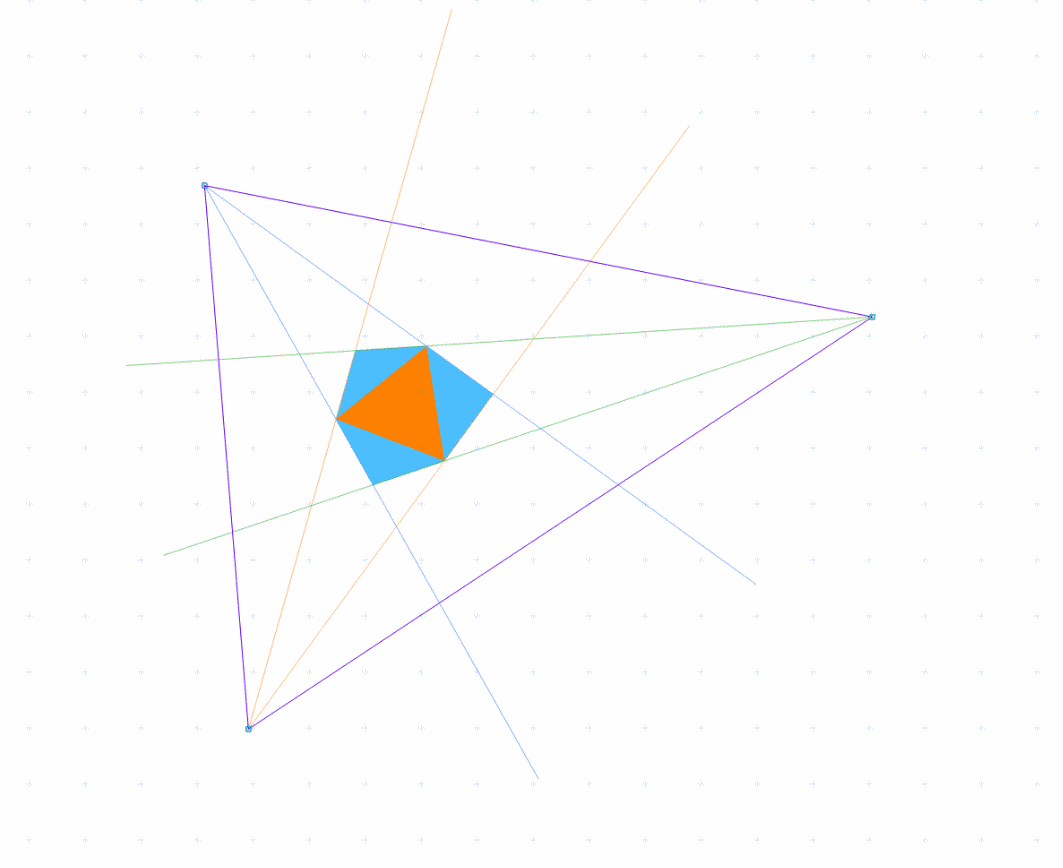 Presenting the Morley triangle theorem
