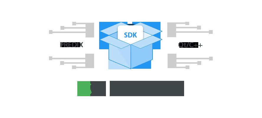 Qt Predix SDK - QPredix