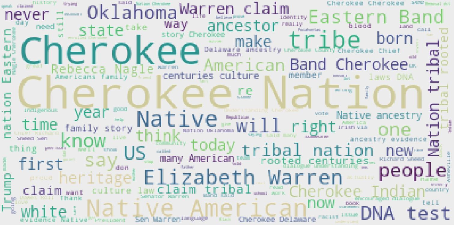 ᏣᎳᎩ ᎡᎲᎢ (Cherokee Citizen) word cloud