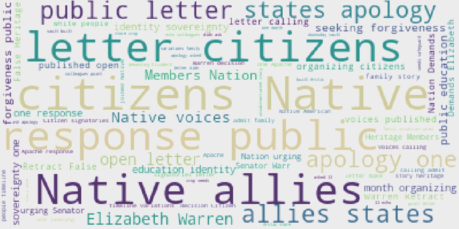 Cherokee word cloud, February 26th 2020