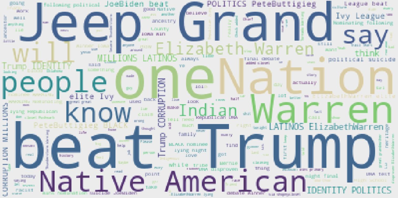 Cherokee word cloud, January-February 2020
