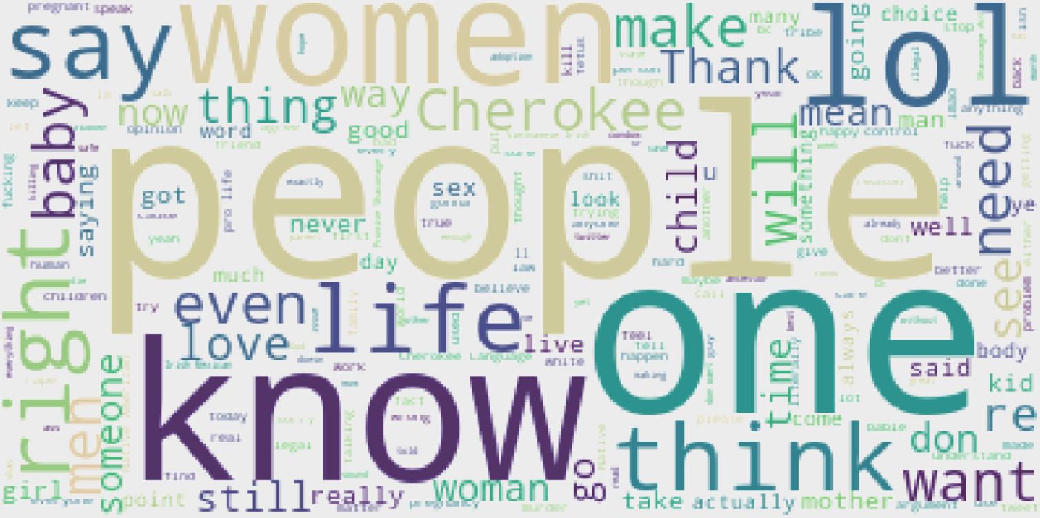 Tsalagi word cloud, 22,000 tweets