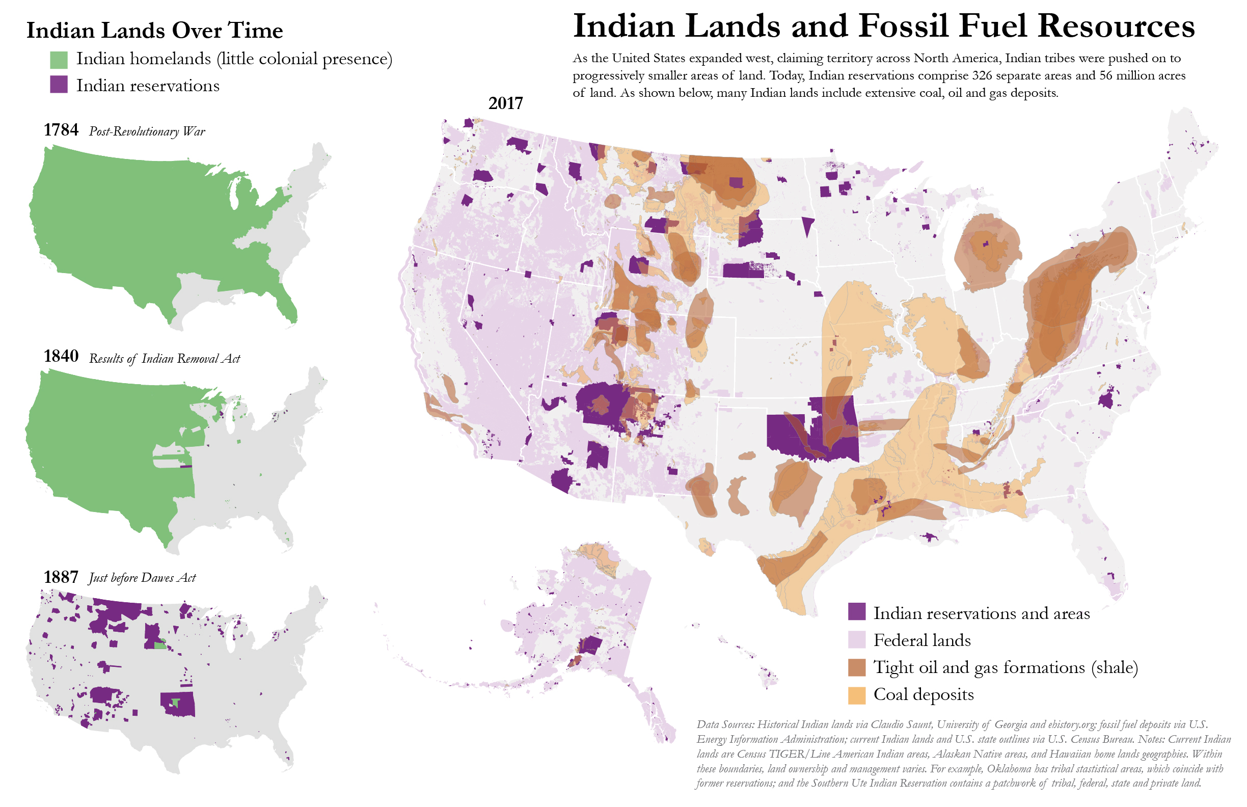 A national map showing tribal lands and fossil fuel resources