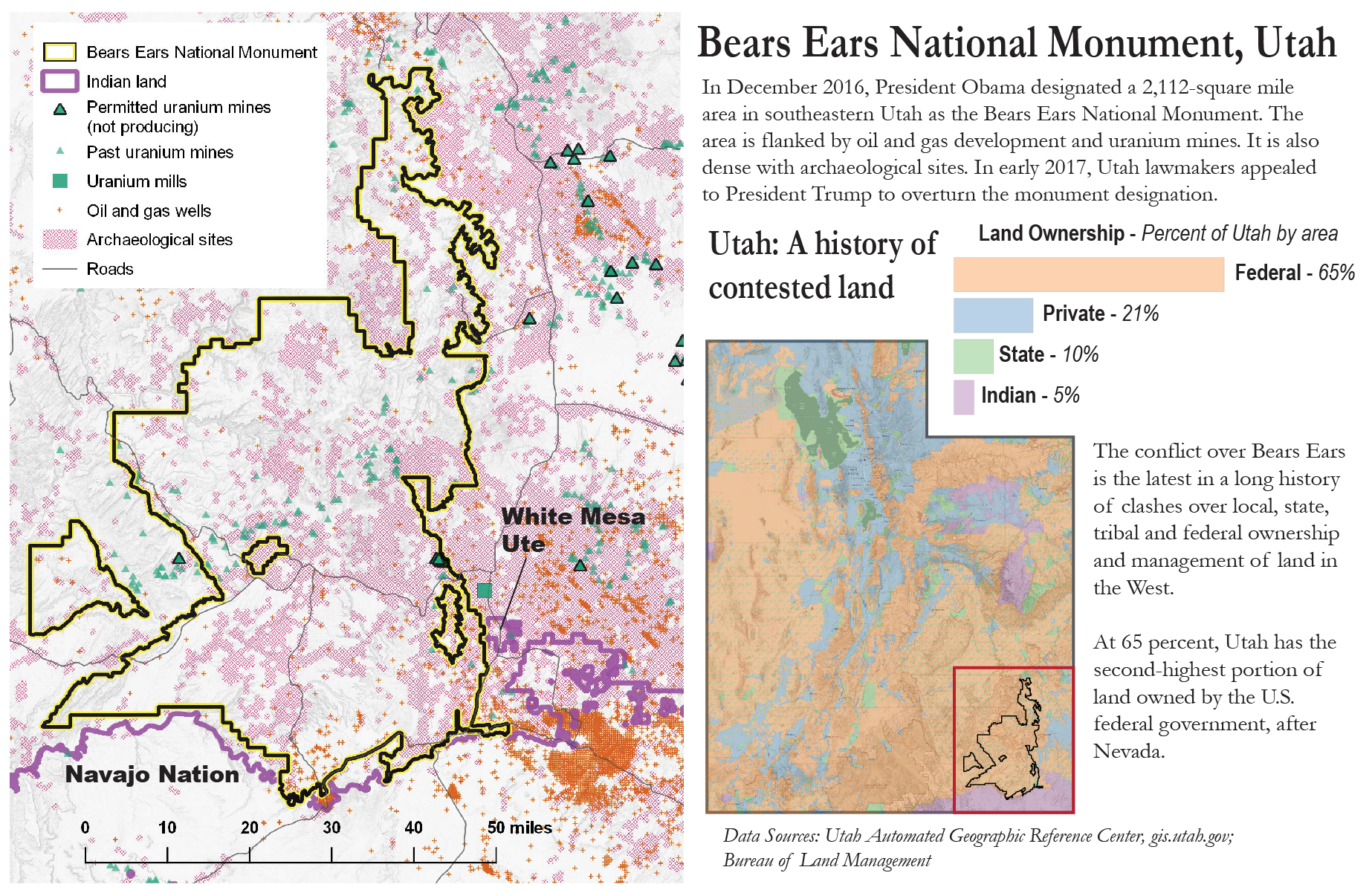 Land use, energy resources, and archaeological sites in and around the Bears Ears National Monument