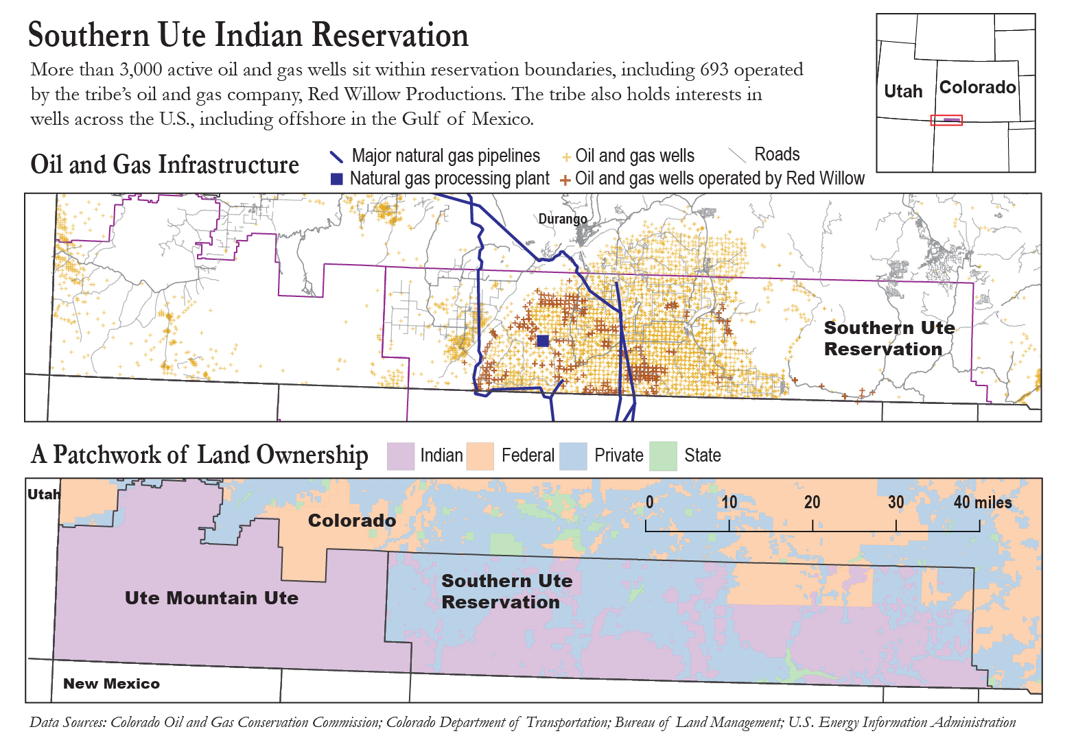 Energy infrastructure on the Southern Ute Indian Reservation