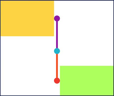 Custom line