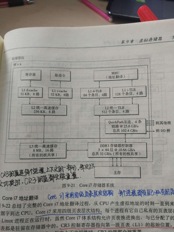 i7存储器系统