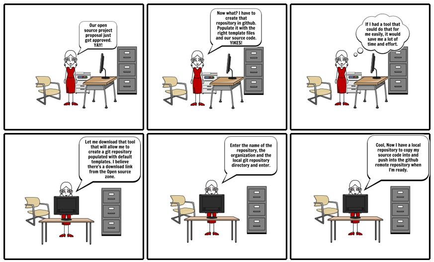 Git with it! - IBM OpenTech