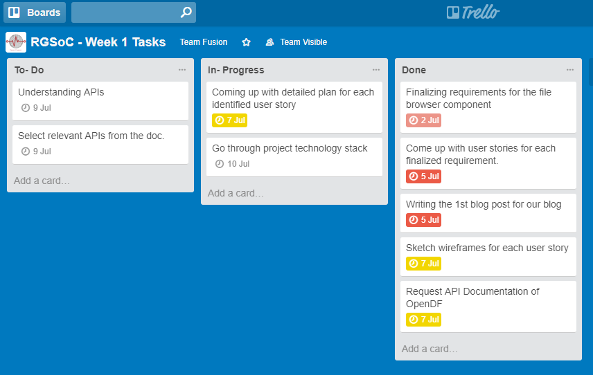Week 1 trello board