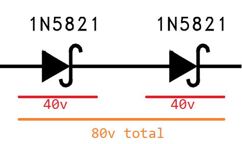 max voltage