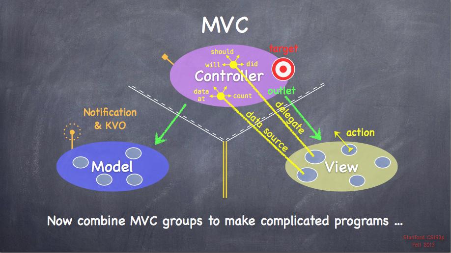 images-MVC
