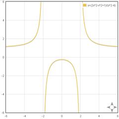 表情冏的函数图形