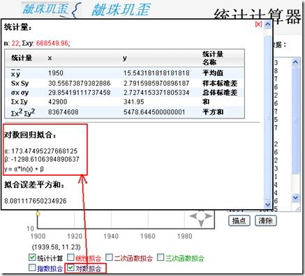 在线统计计算器的对数回归拟合功能