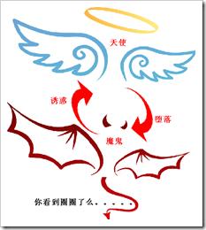 魔鬼是堕落的天使
