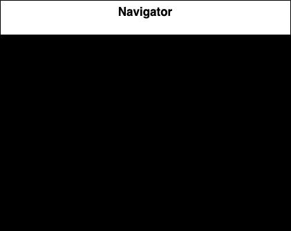 navigator-class