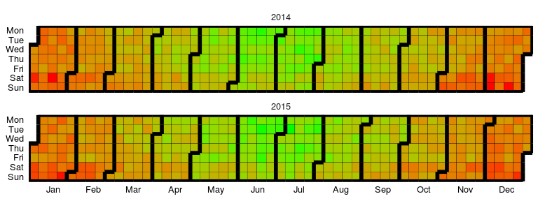 CalendarHeatmap